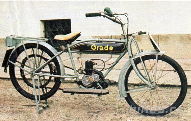 Grade 118